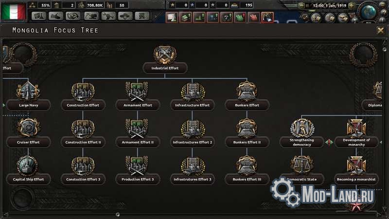 how to download hearts of iron 4 mods